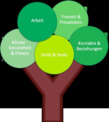 freunde kennenlernen salzburg Arnsberg